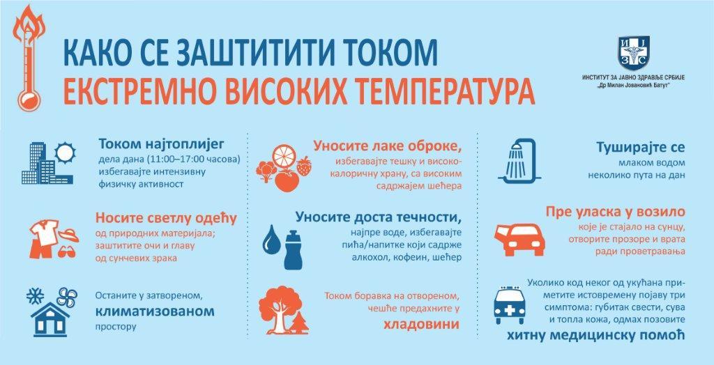 Uticaj povišene spoljne temperature na zdravlje ljudi